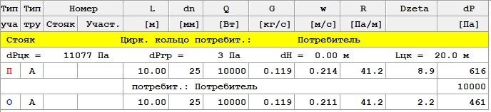 retailengineering.ru